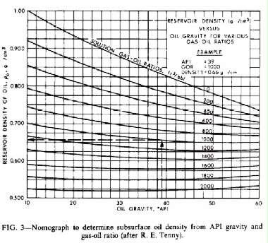 air pressure research paper